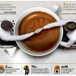 Meeting? Let's grub and go (via Khaleej Times)